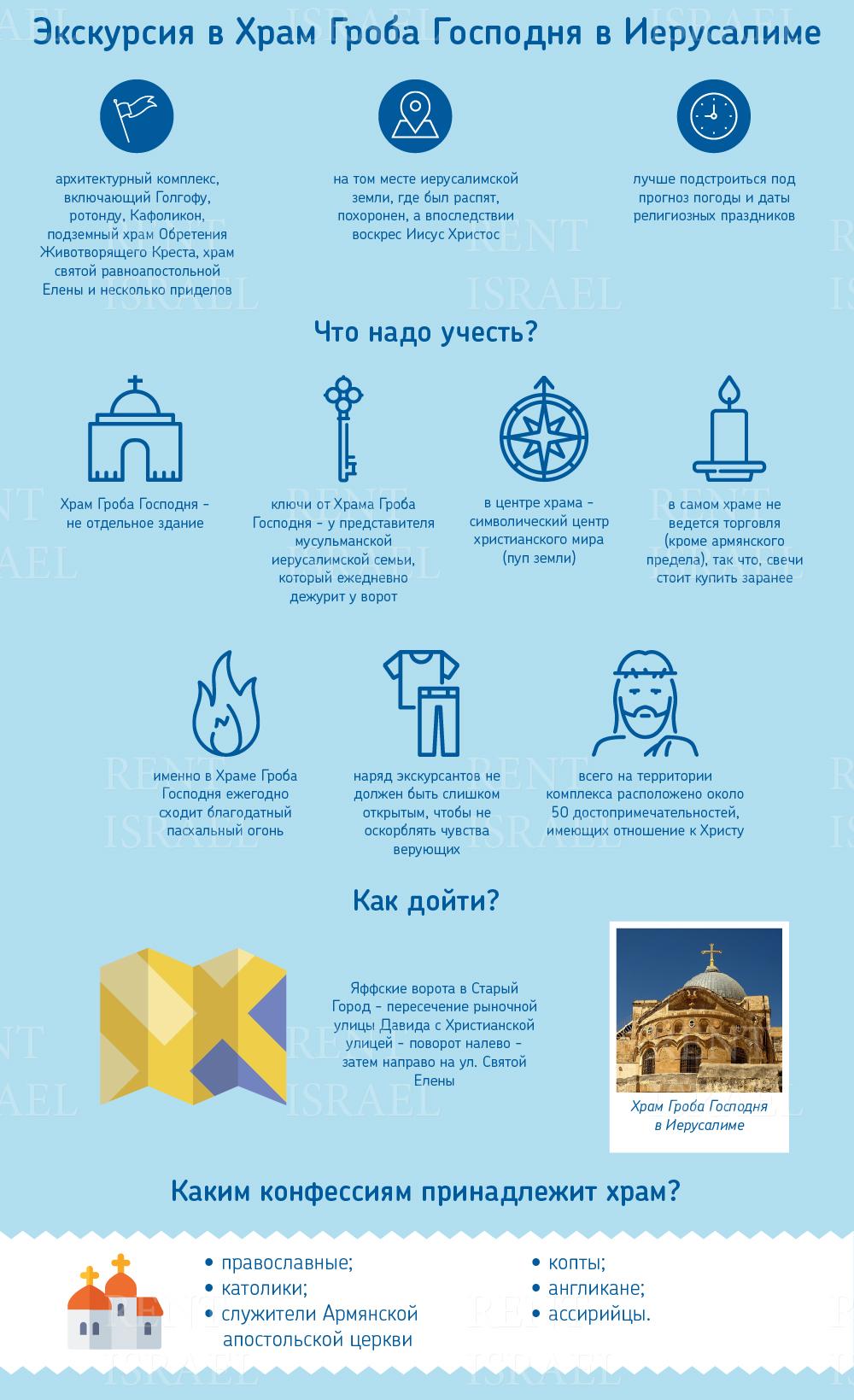 Полезная информация для туристов