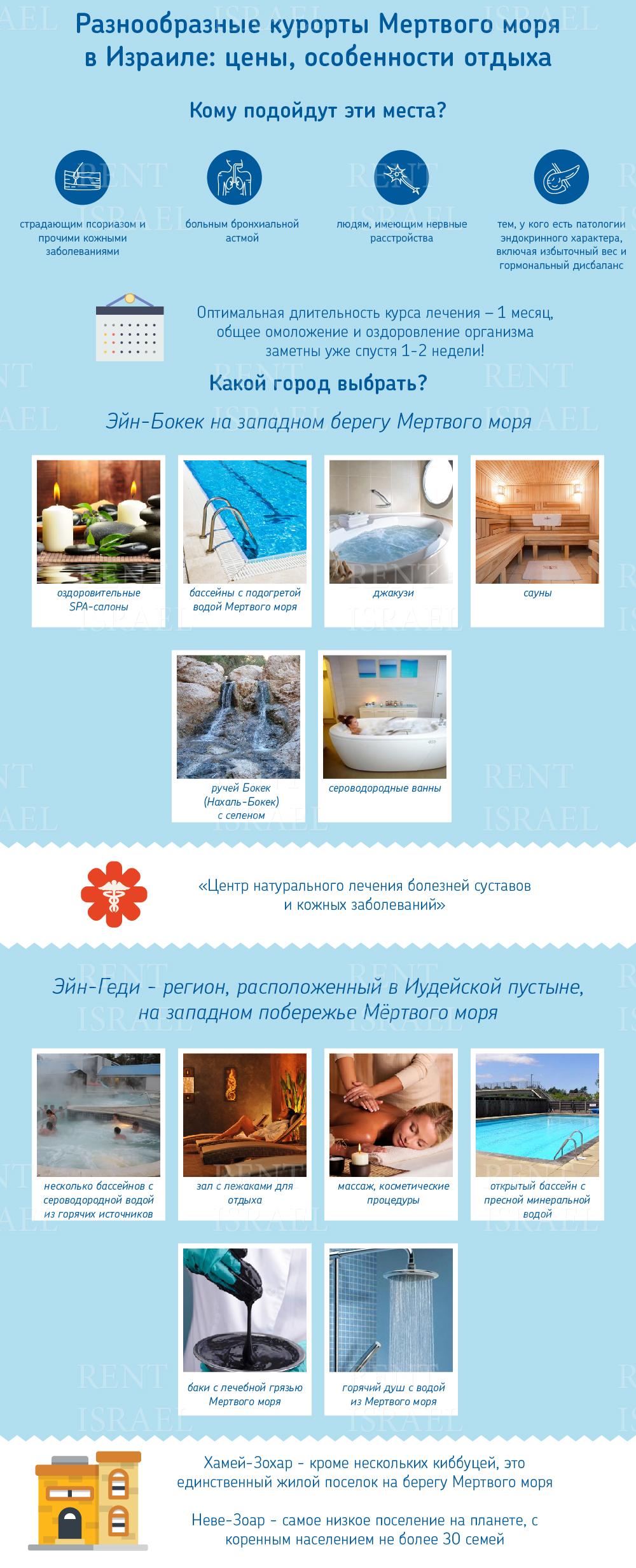 Полезная информация о курорте
