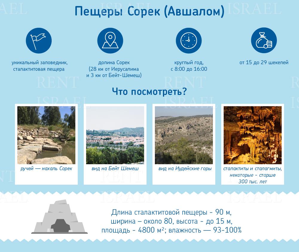 Полезная информация для тех, кто собирается на экскурсию