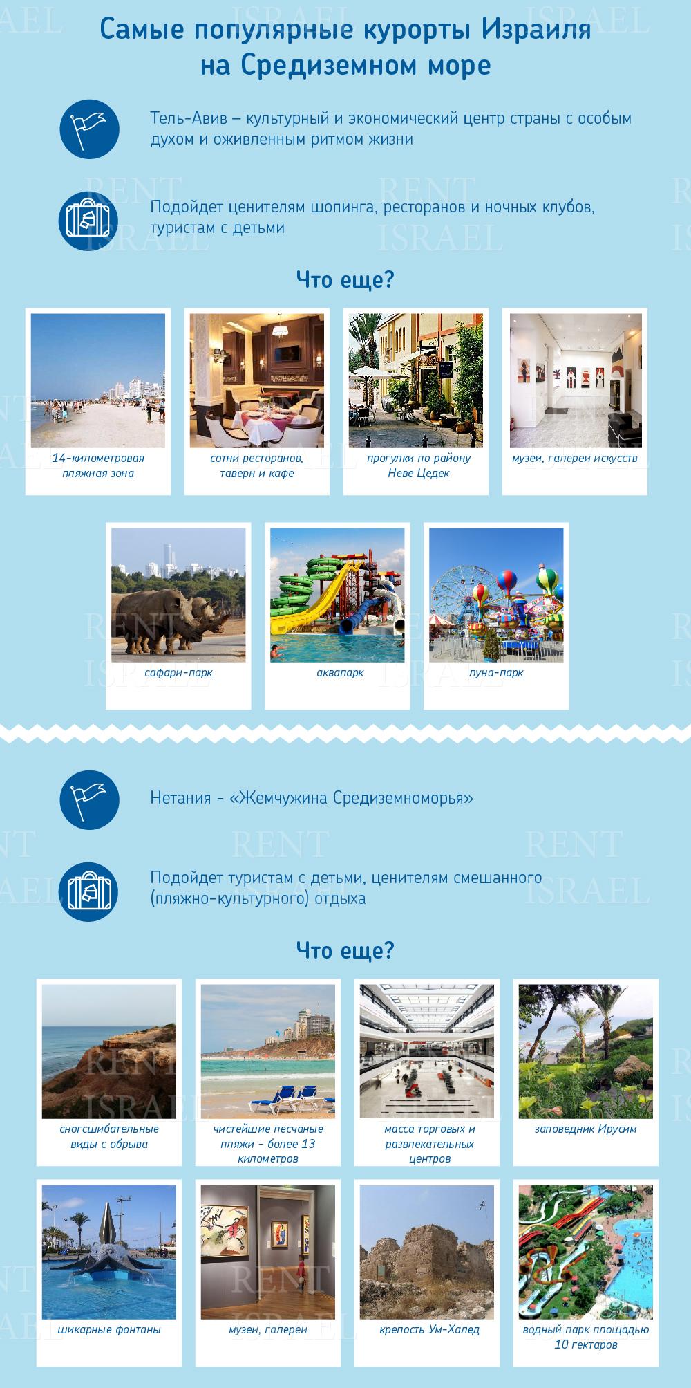 Полезная информация  о курортах