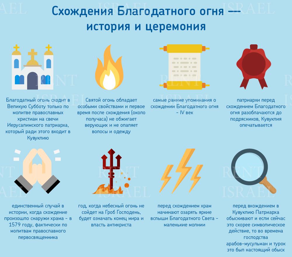 Полезная информация о священном огне