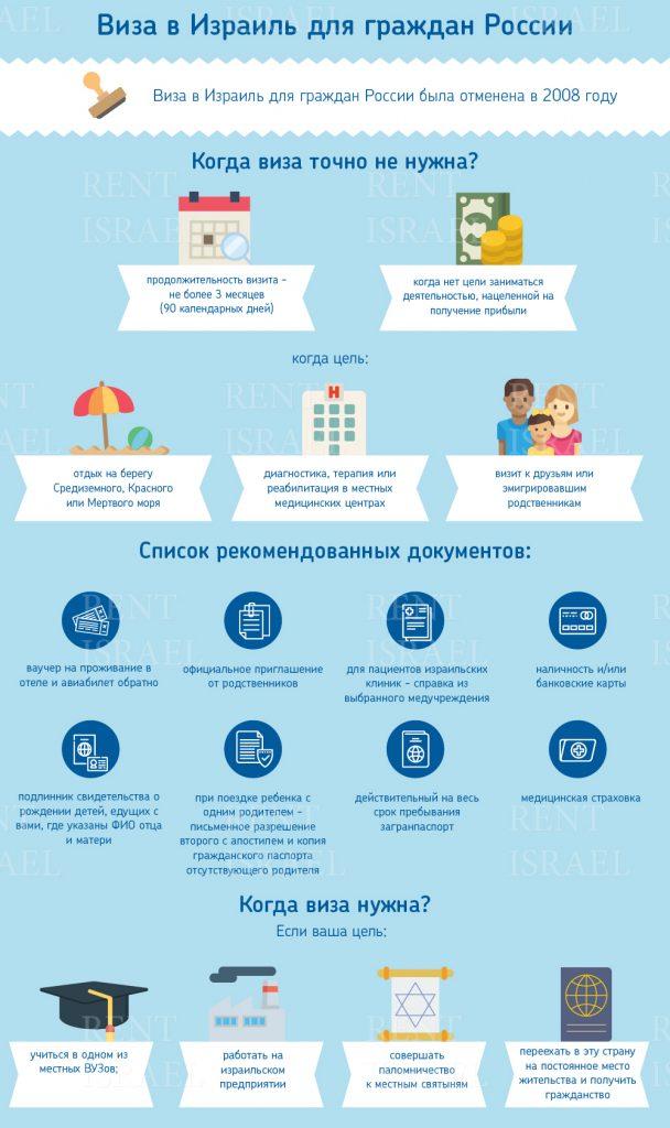 Полезная информация о визовых нюансах
